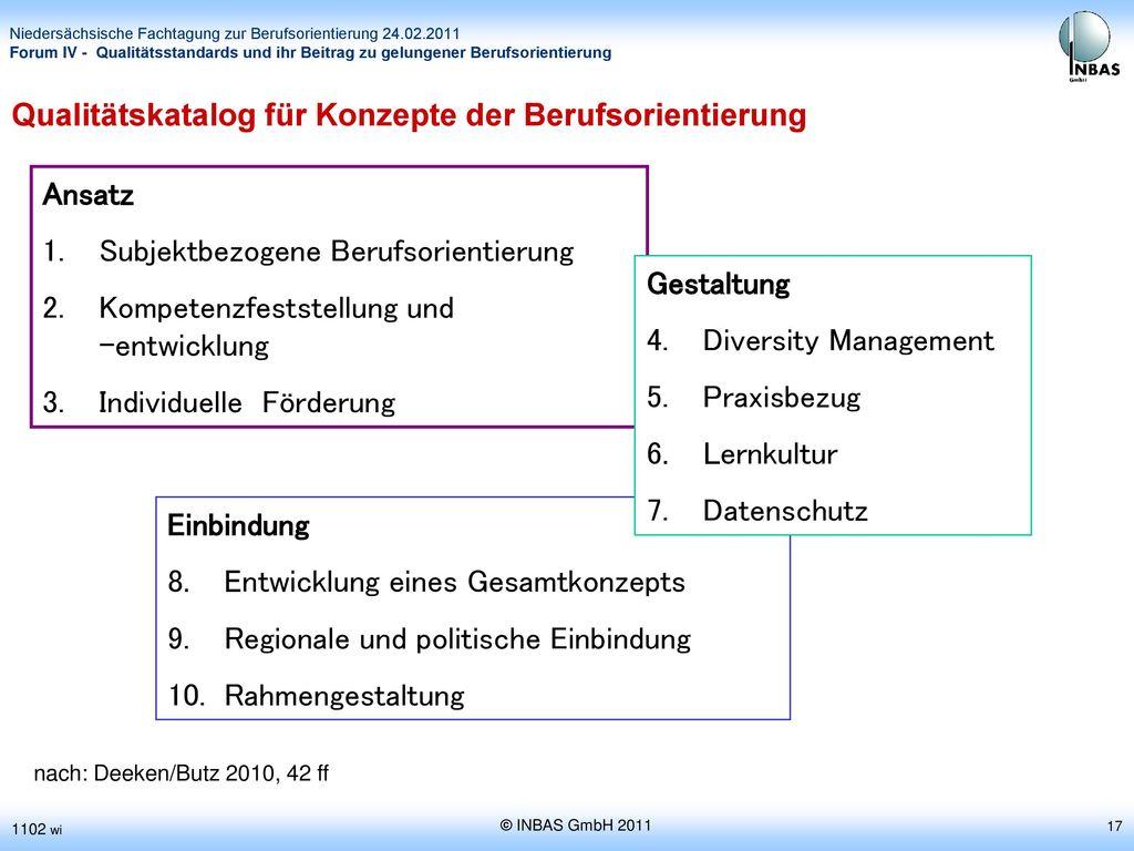 Qualitätskatalog für Konzepte der Berufsorientierung