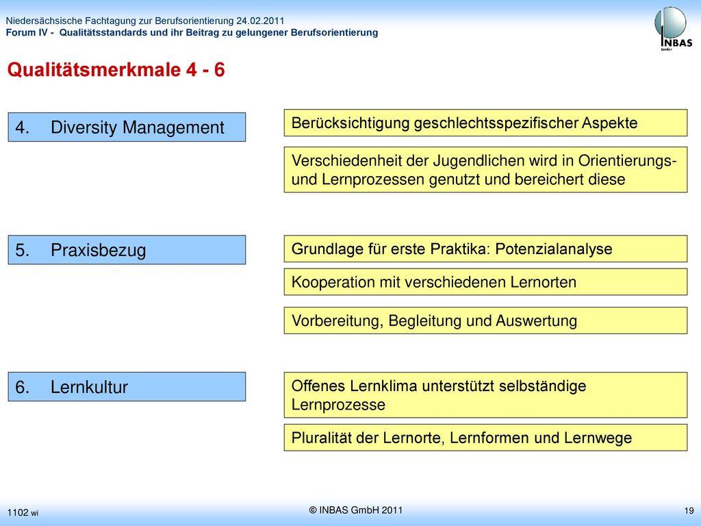 Qualitätsmerkmale 4 - 6 Diversity Management Praxisbezug Lernkultur