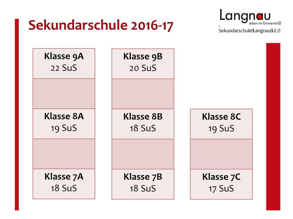 Sekundarschule 2016-17 Klasse 9A 22 SuS Klasse 8A 19 SuS Klasse 7A