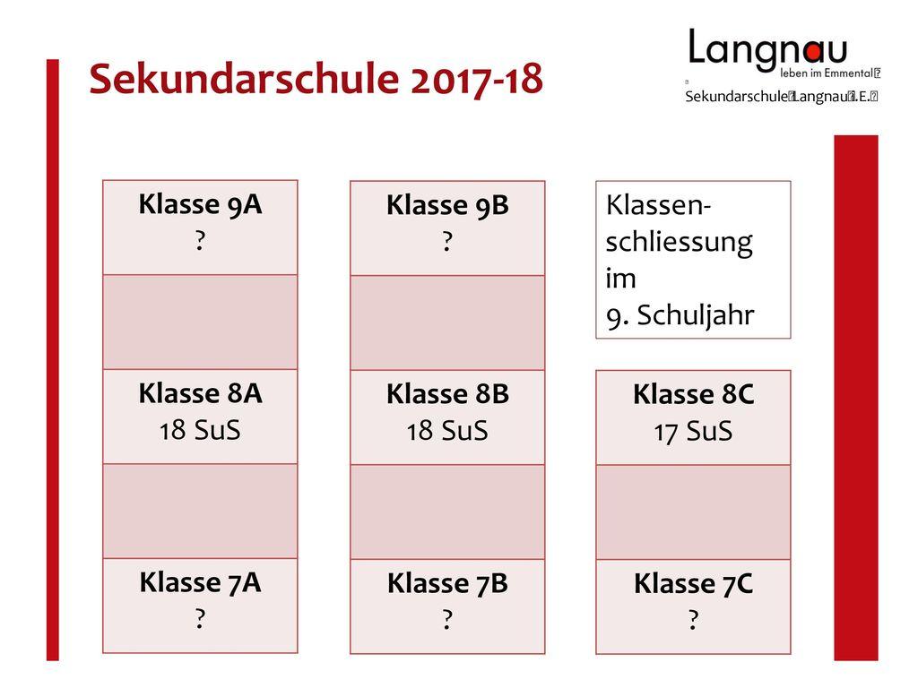 Sekundarschule 2017-18 Klasse 9A Klasse 8A 18 SuS Klasse 7A
