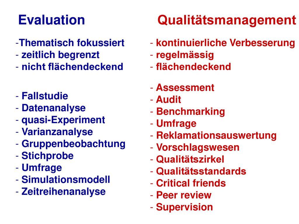 Evaluation Qualitätsmanagement Thematisch fokussiert zeitlich begrenzt