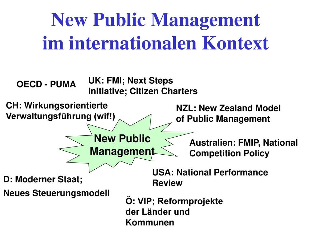 New Public Management im internationalen Kontext