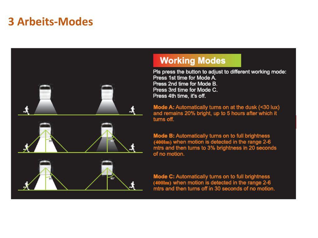 3 Arbeits-Modes