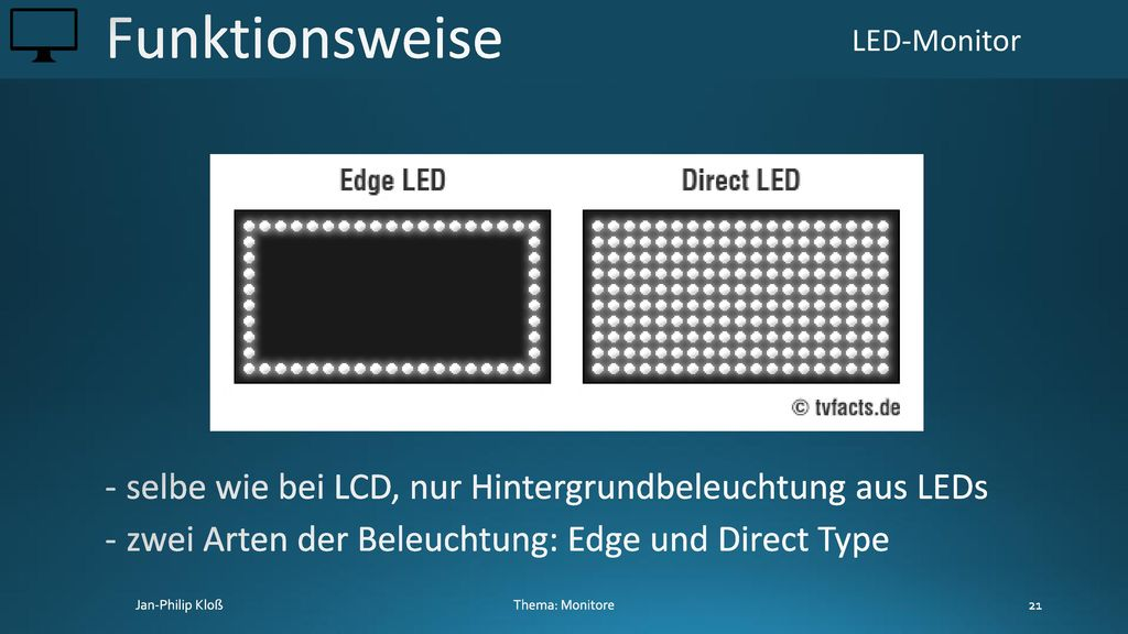 Funktionsweise selbe wie bei LCD, nur Hintergrundbeleuchtung aus LEDs