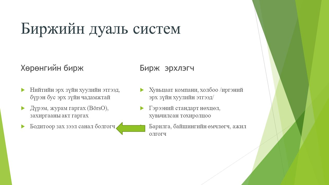 Биржийн дуаль систем Хөрөнгийн бирж Бирж эрхлэгч