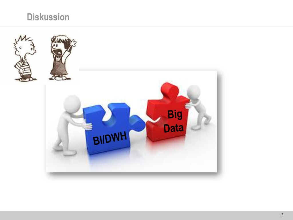 Diskussion Big Data BI/DWH