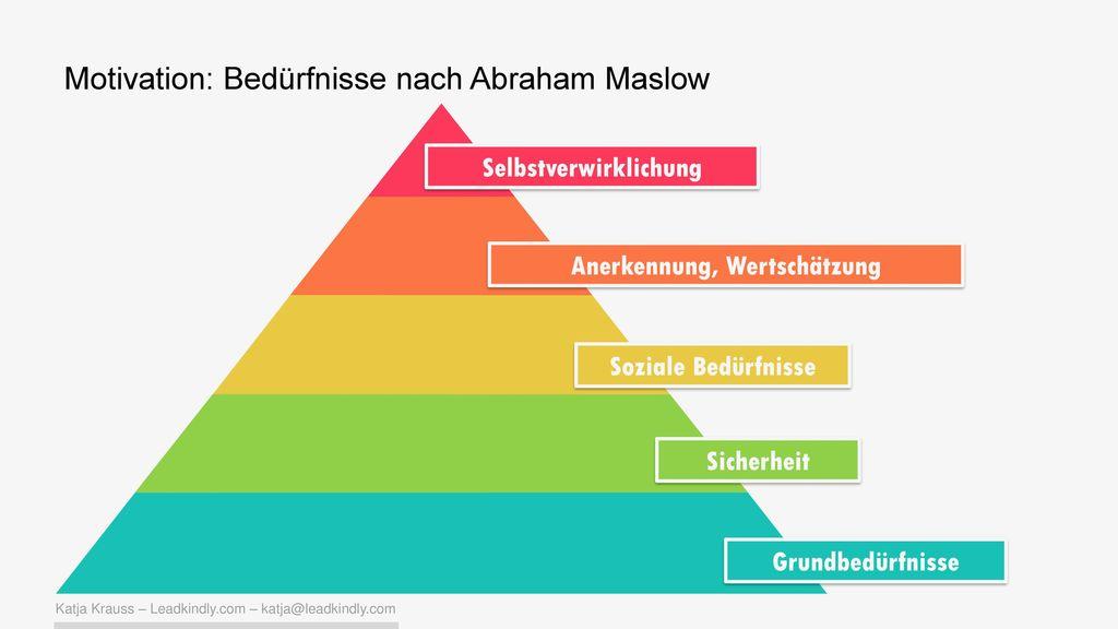 Motivation: Bedürfnisse nach Abraham Maslow