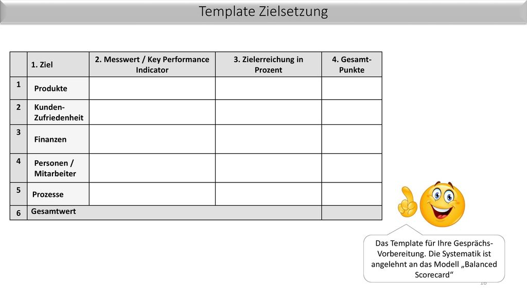 2. Messwert / Key Performance Indicator 3. Zielerreichung in Prozent