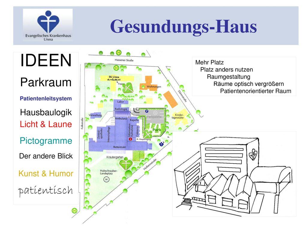 Gesundungs-Haus IDEEN Parkraum Patientenleitsystem Hausbaulogik Licht & Laune Pictogramme Der andere Blick Kunst & Humor patientisch.