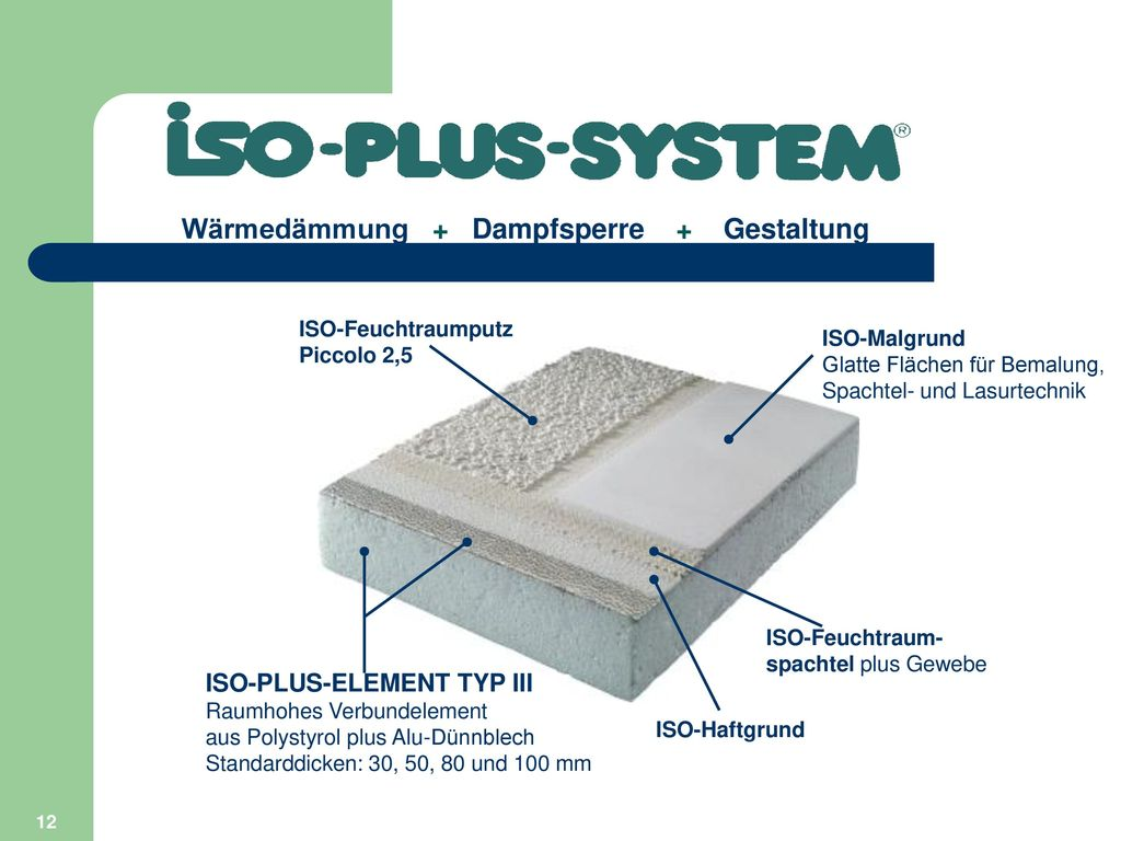 ISO-PLUS-ELEMENT Typ III