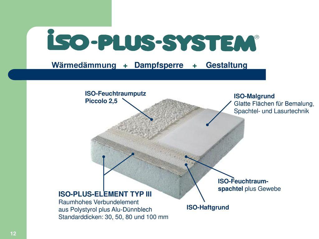 ISO-PLUS-ELEMENT Typ III