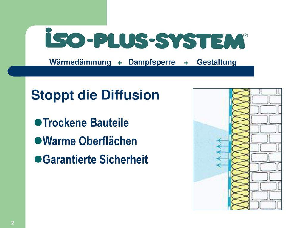 Stoppt die Diffusion Trockene Bauteile Warme Oberflächen