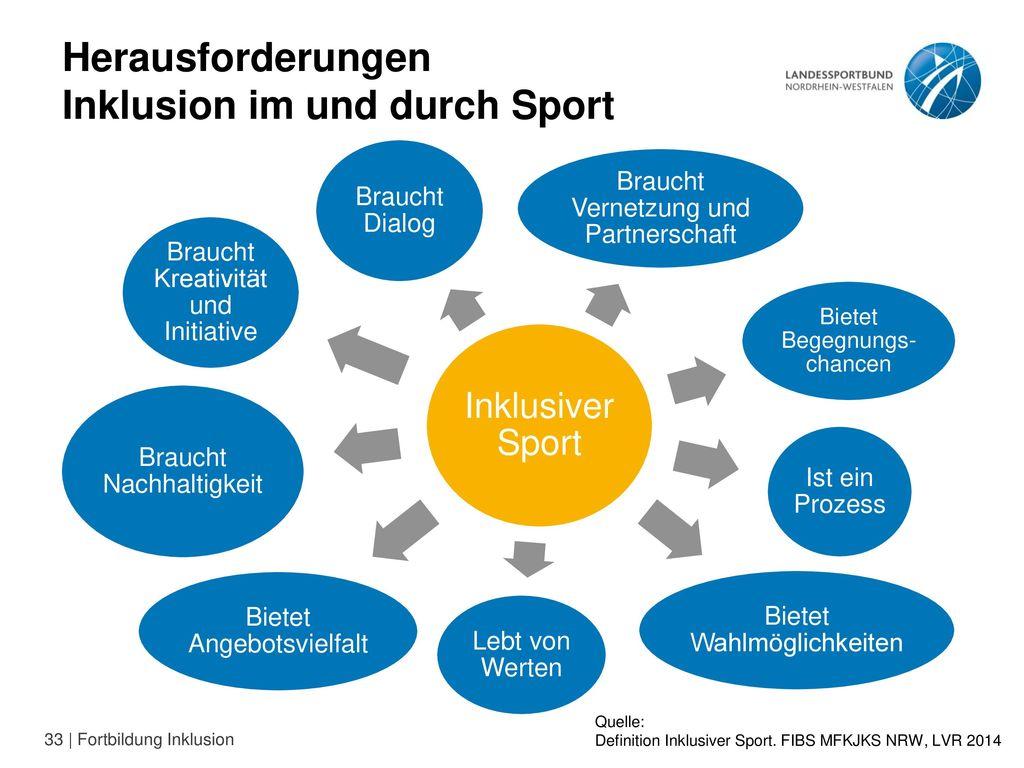 Herausforderungen Inklusion im und durch Sport