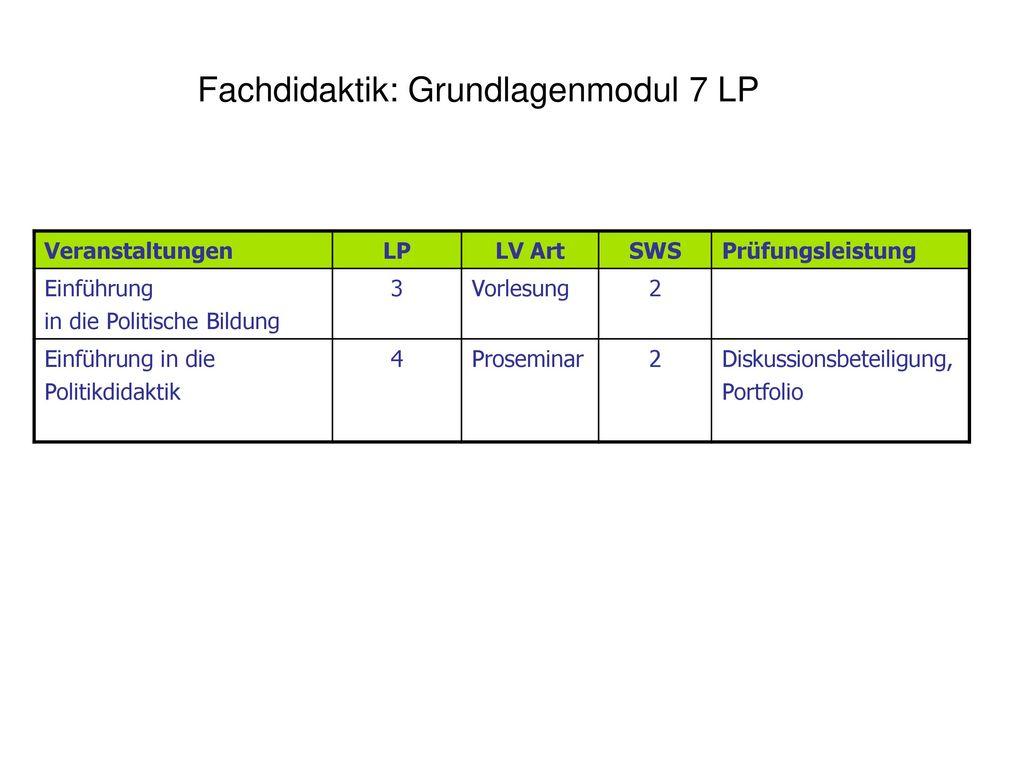 Fachdidaktik: Grundlagenmodul 7 LP