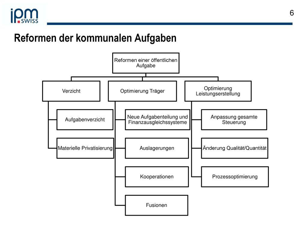 Reformen der kommunalen Aufgaben