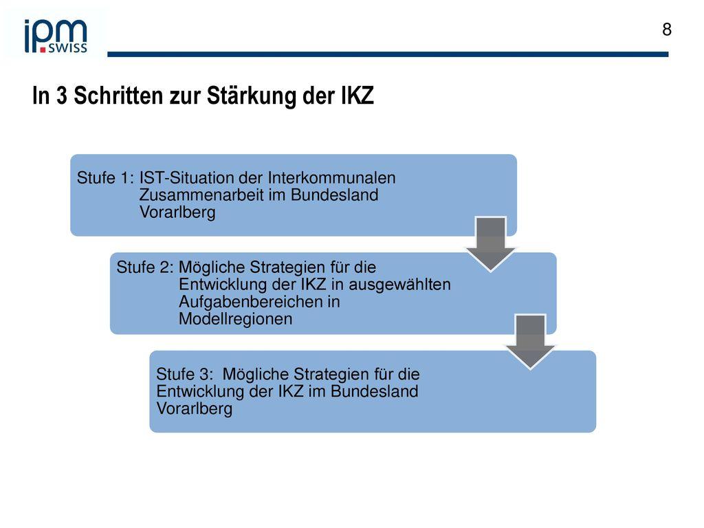 In 3 Schritten zur Stärkung der IKZ