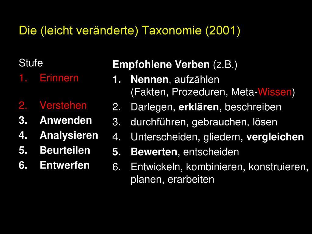 Die (leicht veränderte) Taxonomie (2001)
