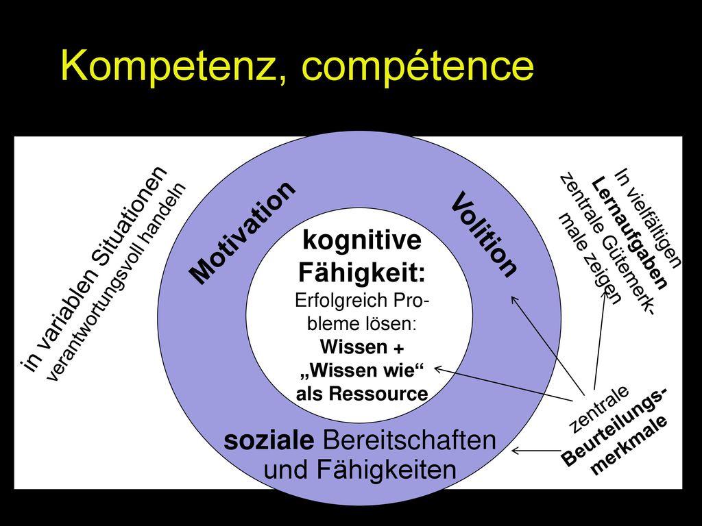 """Wissen + """"Wissen wie als Ressource"""