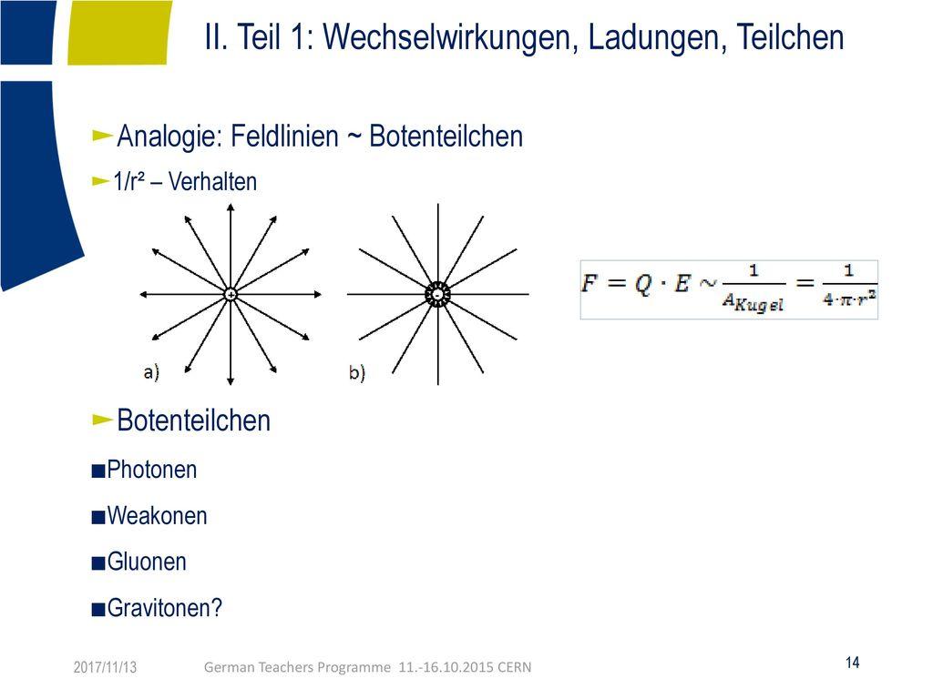 II. Teil 1: Wechselwirkungen, Ladungen, Teilchen