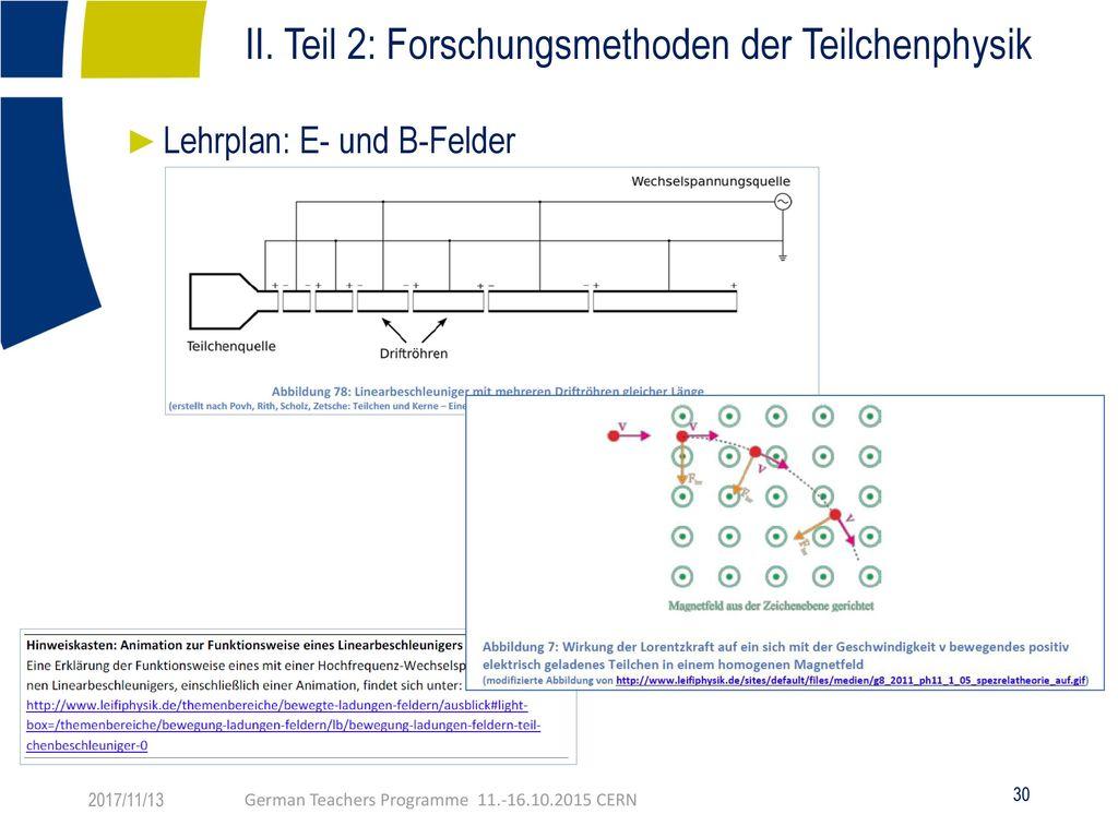 II. Teil 2: Forschungsmethoden der Teilchenphysik
