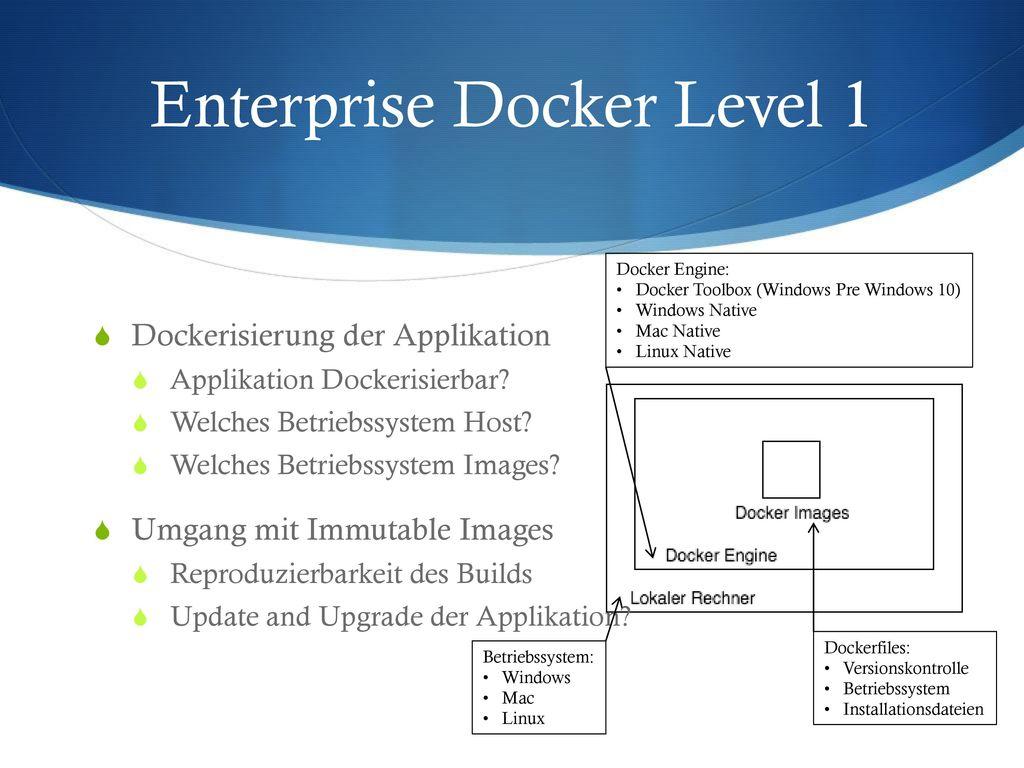 Enterprise Docker Level 1