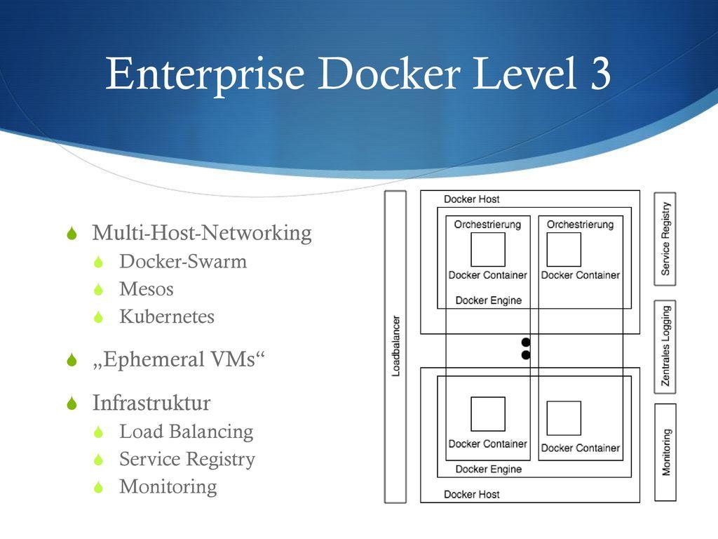 Enterprise Docker Level 3