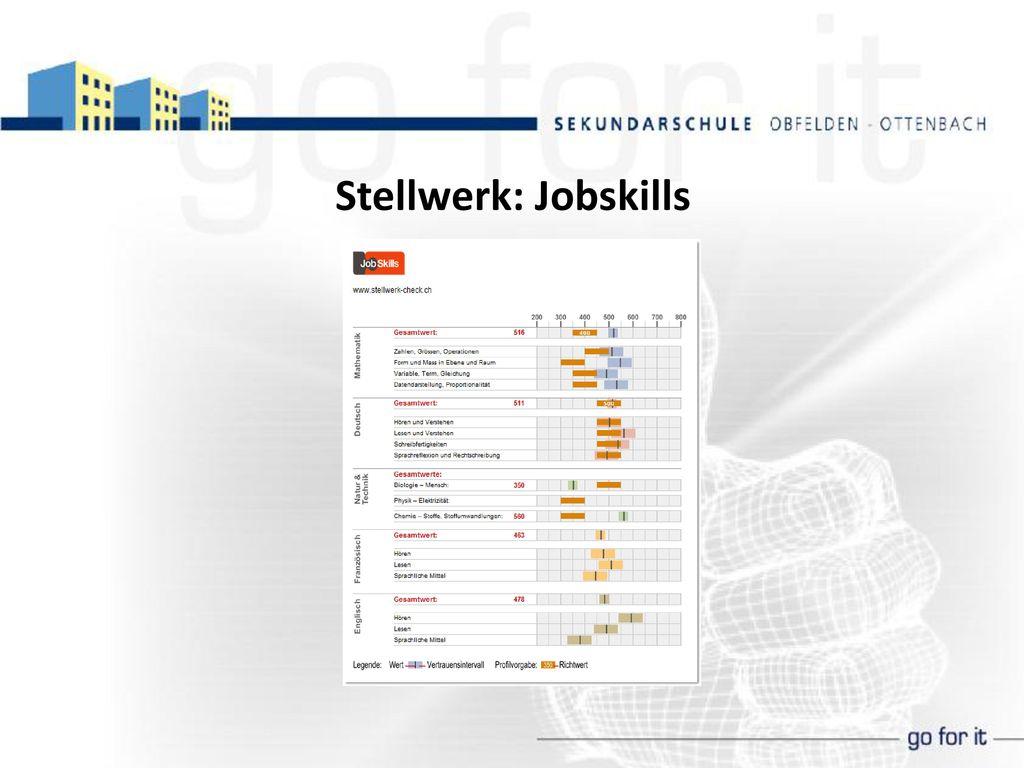 Stellwerk: Jobskills