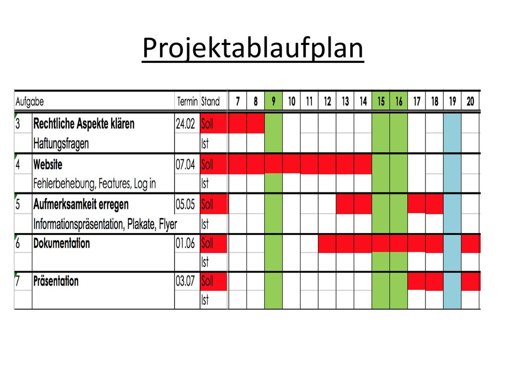 Projektablaufplan