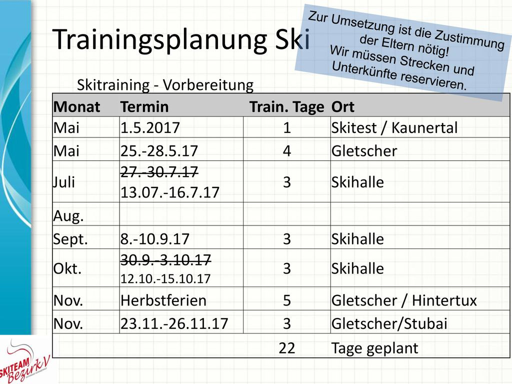 Trainingsplanung Ski Skitraining - Vorbereitung Monat Termin
