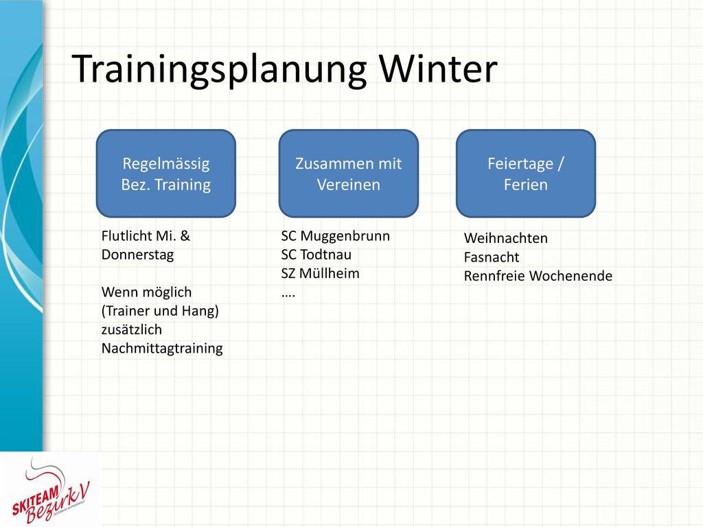 Trainingsplanung Winter
