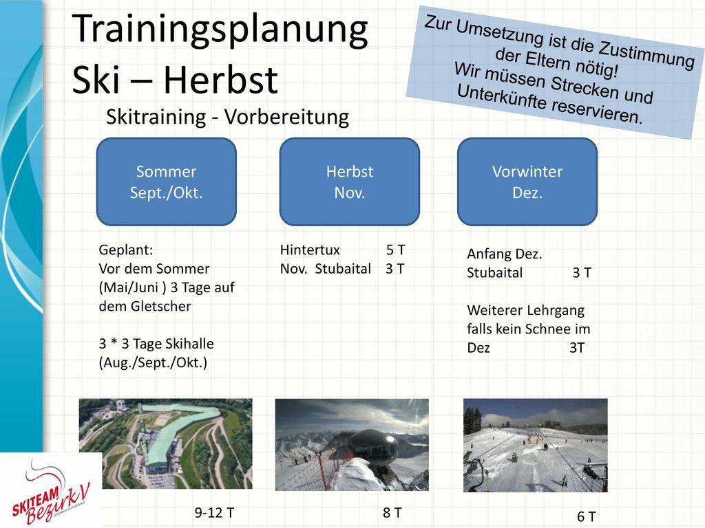 Trainingsplanung Ski – Herbst