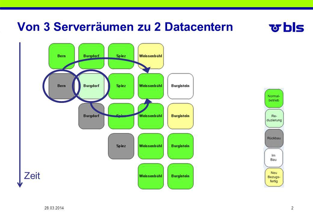 Von 3 Serverräumen zu 2 Datacentern