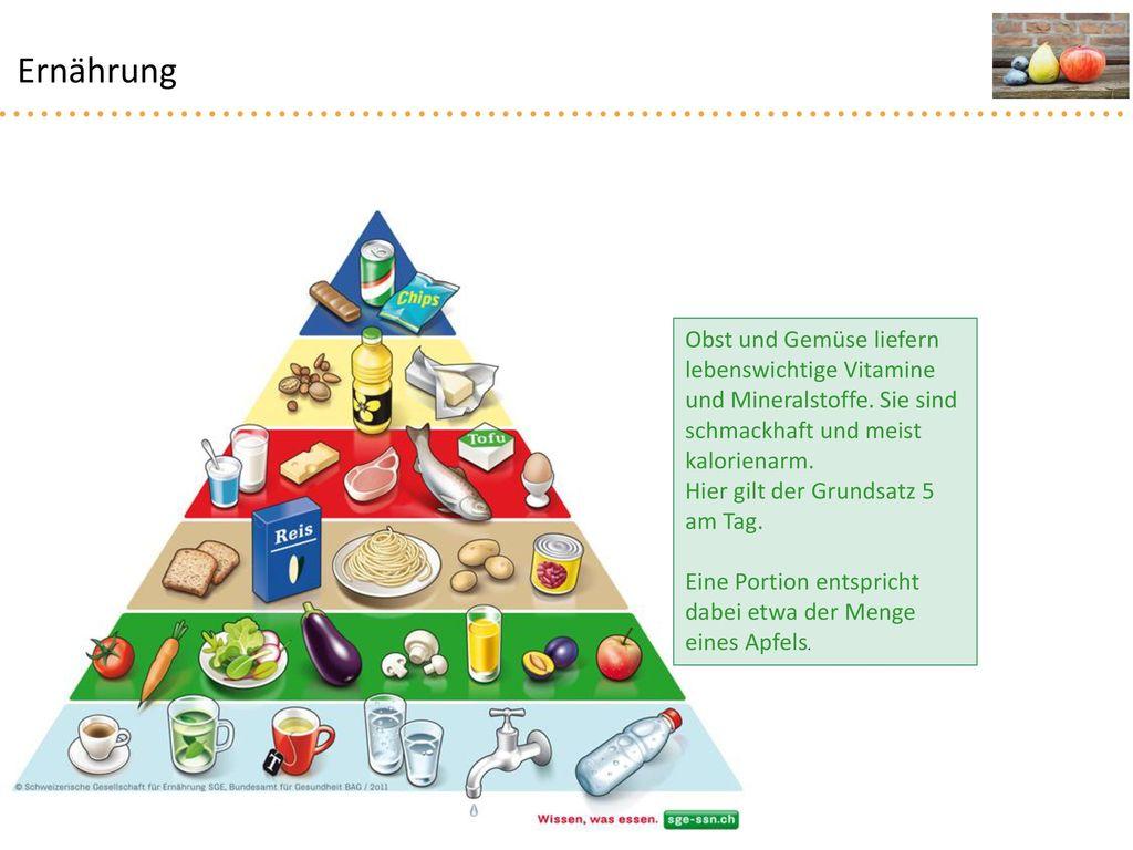 Ernährung Obst und Gemüse liefern lebenswichtige Vitamine und Mineralstoffe. Sie sind schmackhaft und meist kalorienarm.