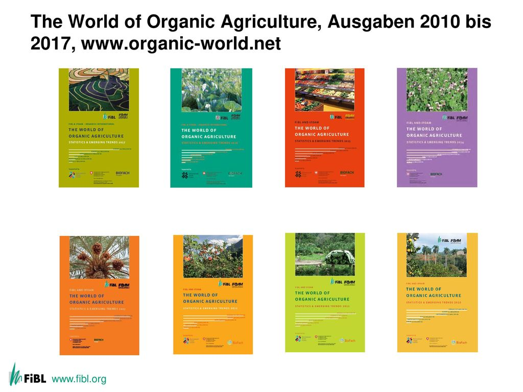 The World of Organic Agriculture, Ausgaben 2010 bis 2017, www