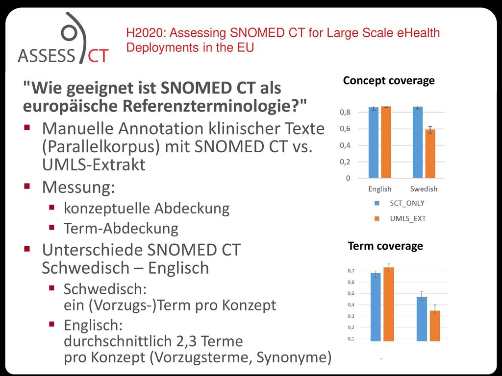 Wie geeignet ist SNOMED CT als europäische Referenzterminologie