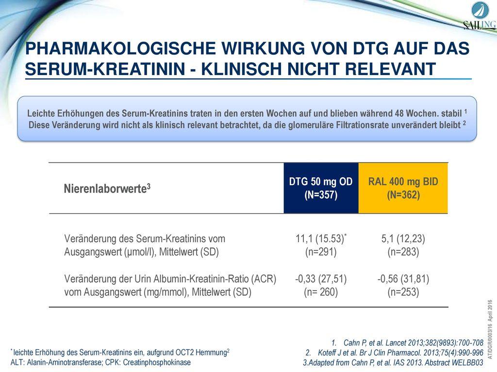 Pharmakologische Wirkung von DTG auf das Serum-Kreatinin - klinisch nicht relevant
