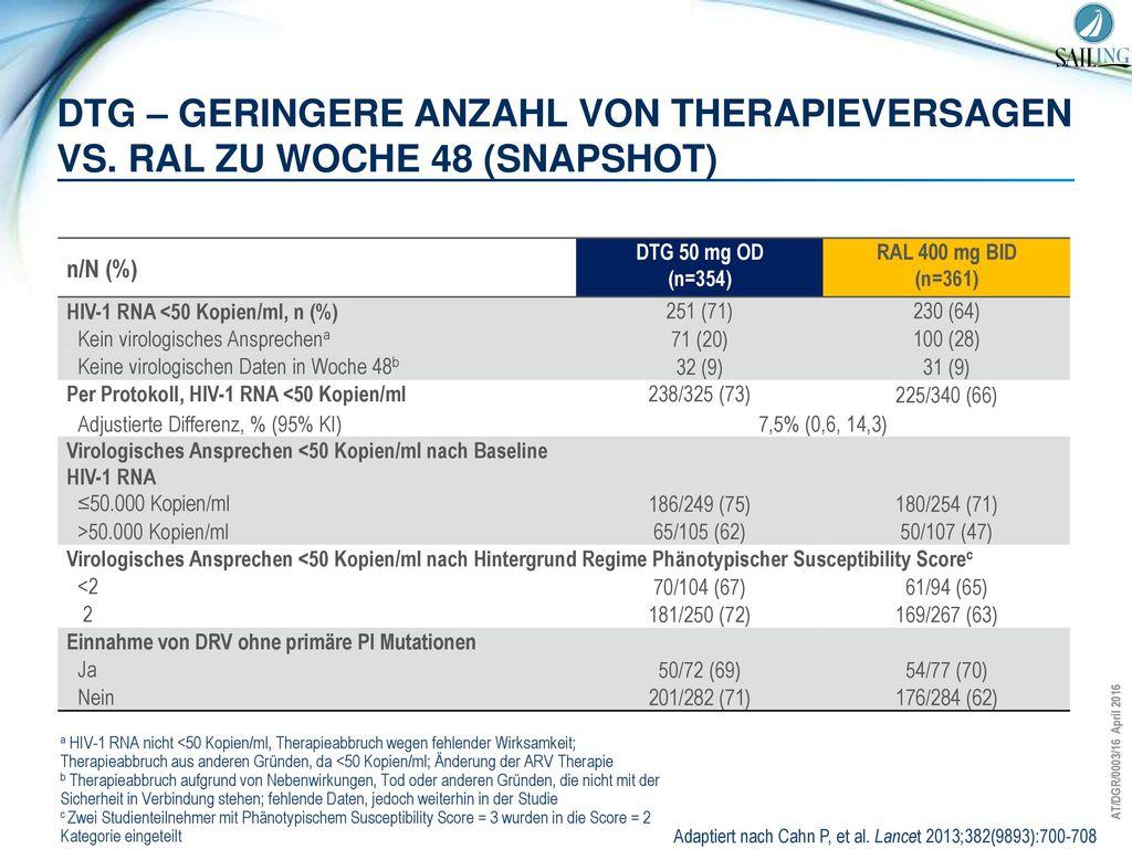 DTG – geringere Anzahl von Therapieversagen vs