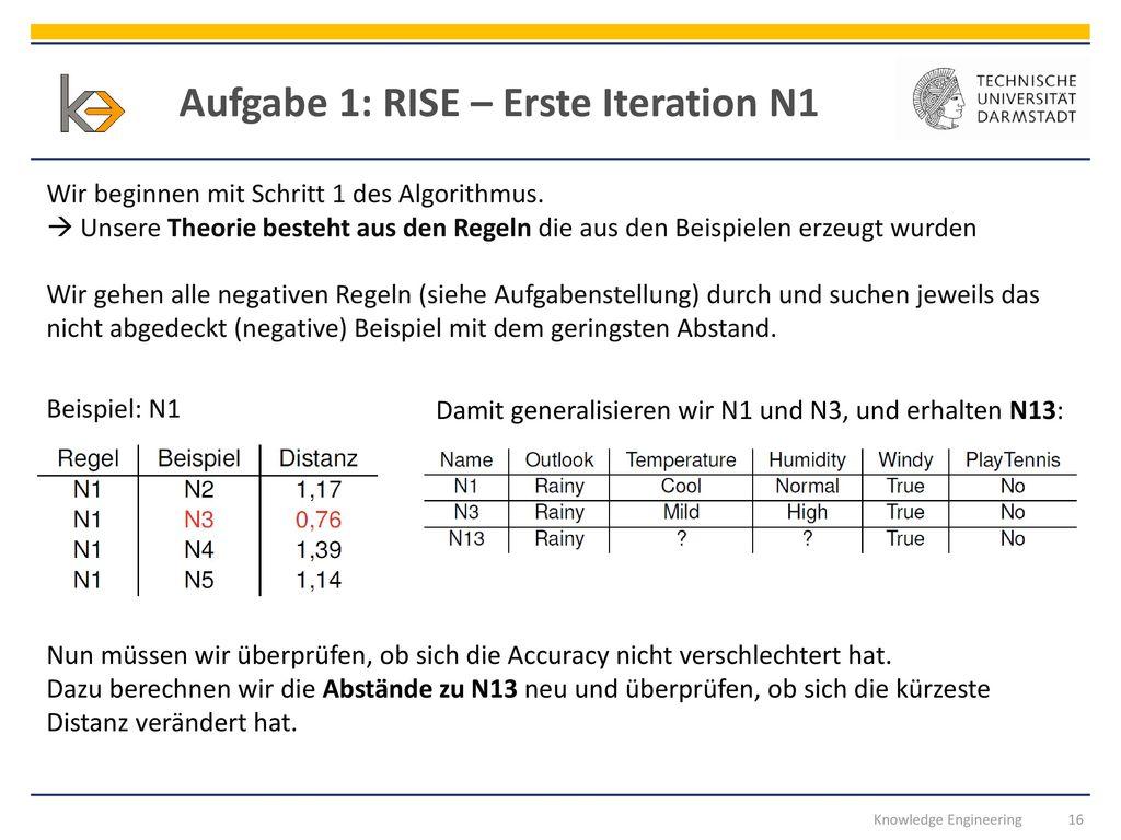 Aufgabe 1: RISE – Erste Iteration N1