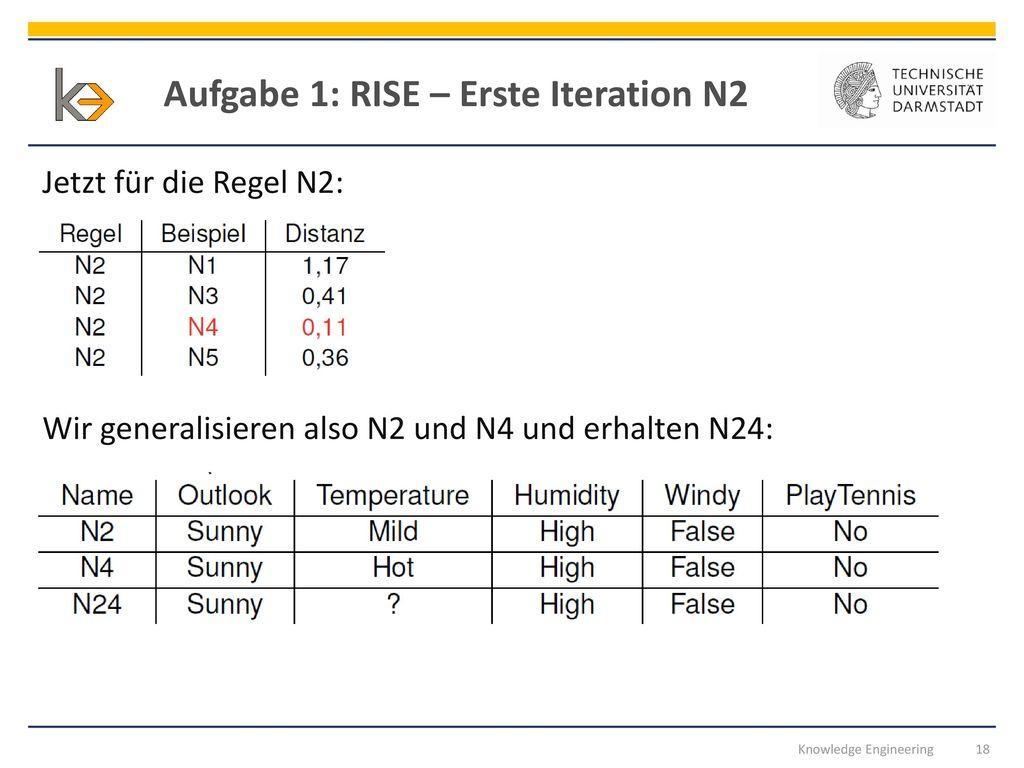 Aufgabe 1: RISE – Erste Iteration N2