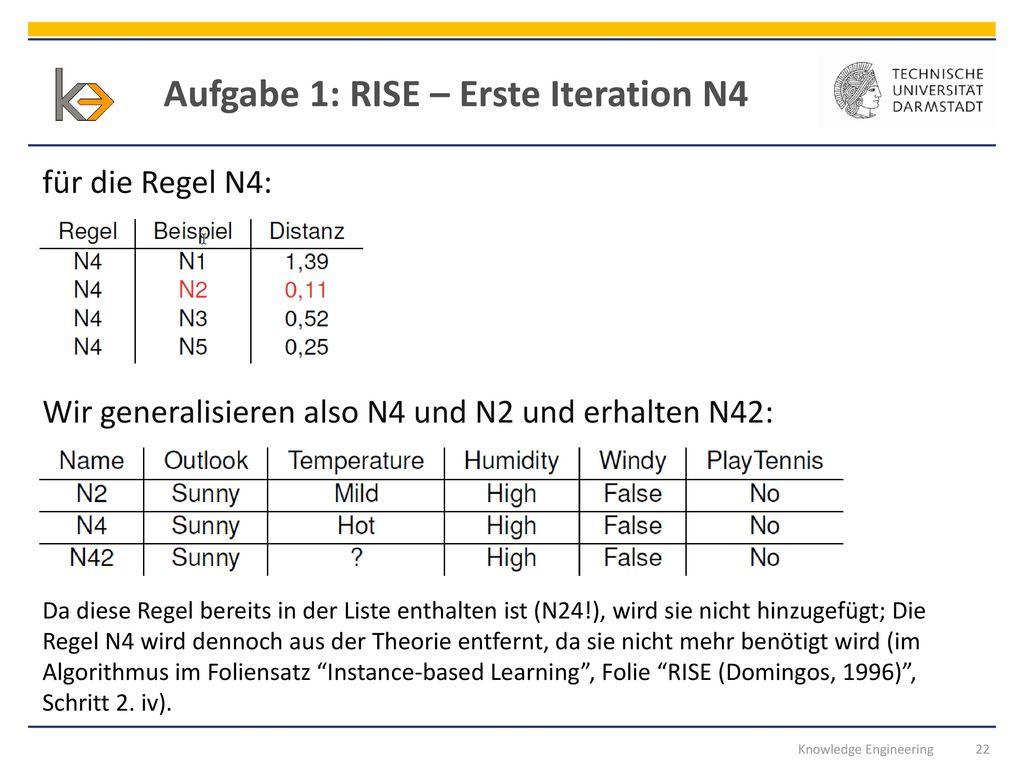 Aufgabe 1: RISE – Erste Iteration N4