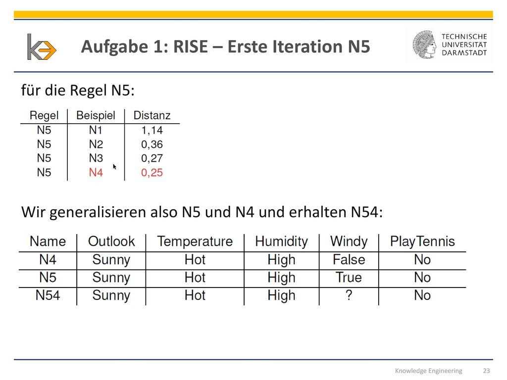 Aufgabe 1: RISE – Erste Iteration N5