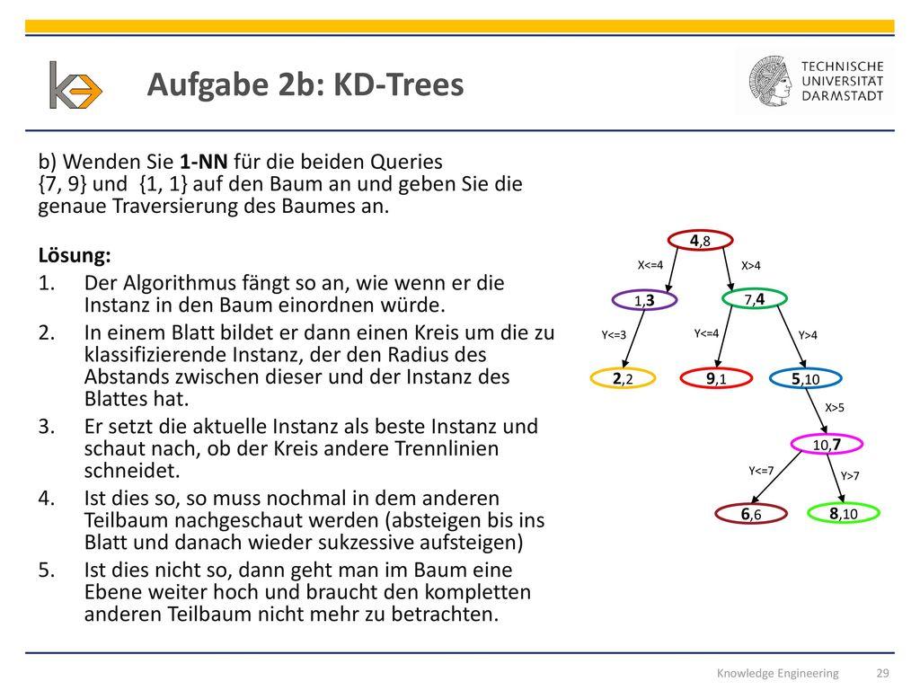 Aufgabe 2b: KD-Trees