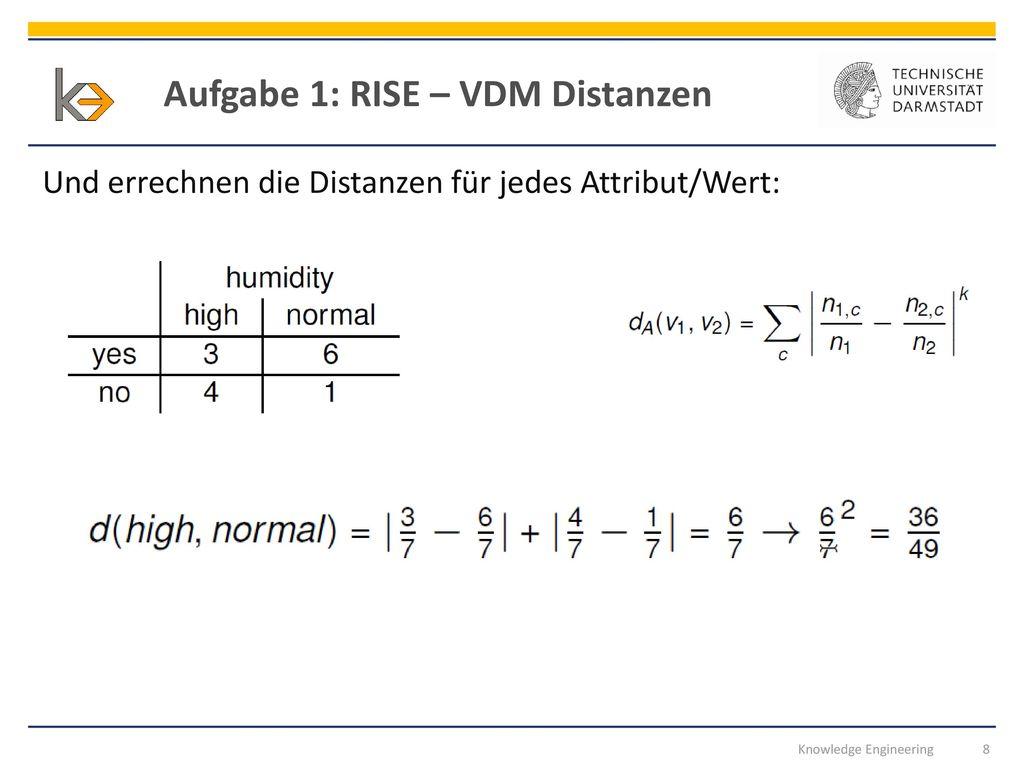 Aufgabe 1: RISE – VDM Distanzen