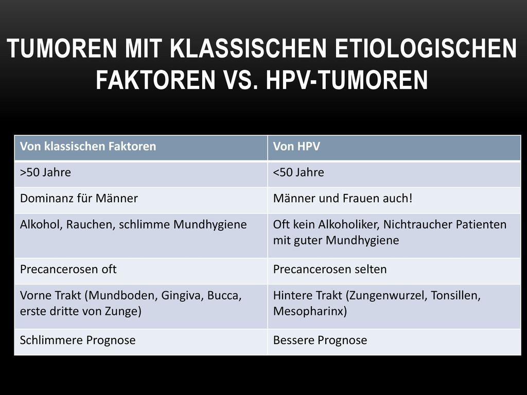 Tumoren mit klassischen etiologischen Faktoren vs. HPV-Tumoren