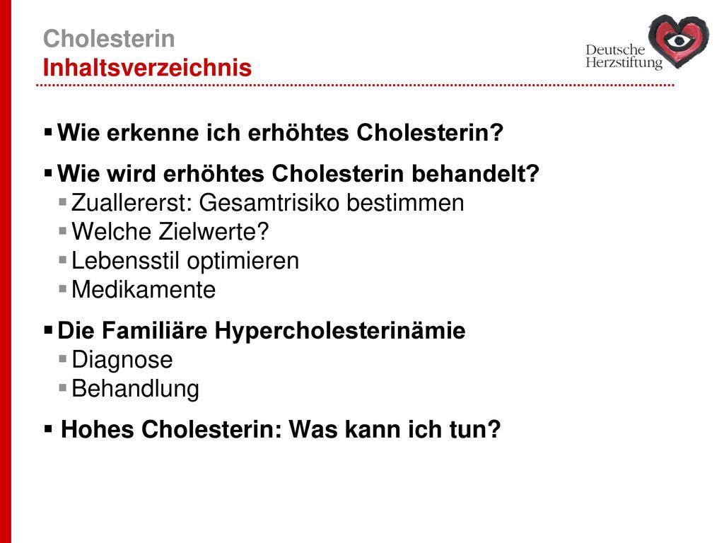 Cholesterin Inhaltsverzeichnis
