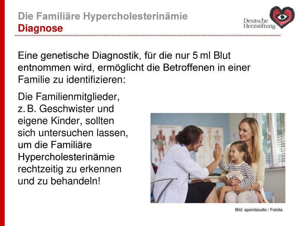 Die Familiäre Hypercholesterinämie Diagnose