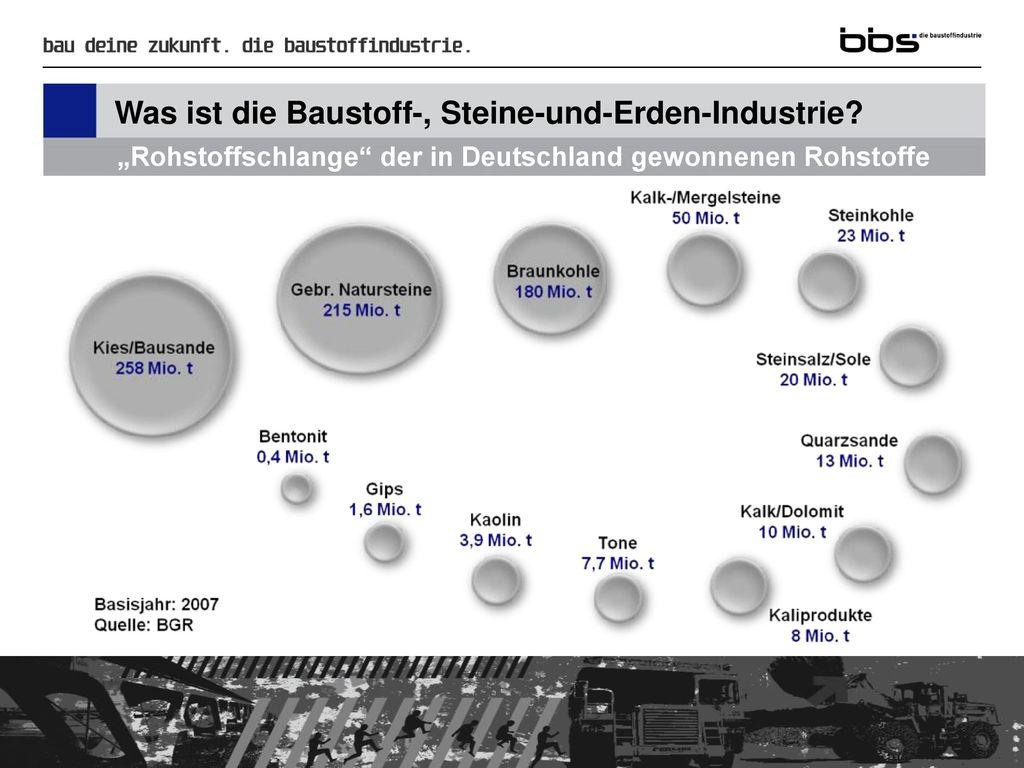 Was ist die Baustoff-, Steine-und-Erden-Industrie