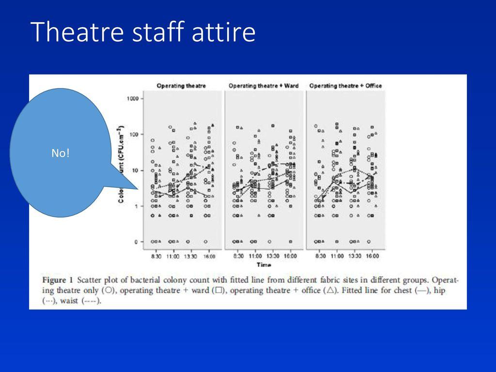 Theatre staff attire No!
