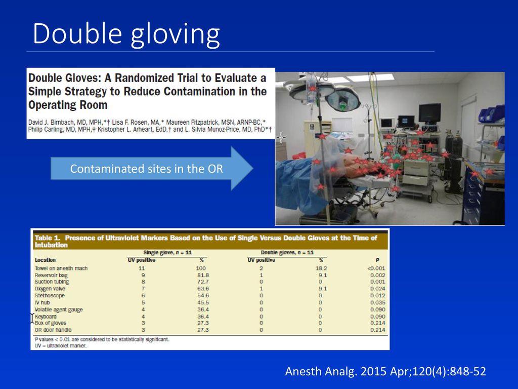 Contaminated sites in the OR