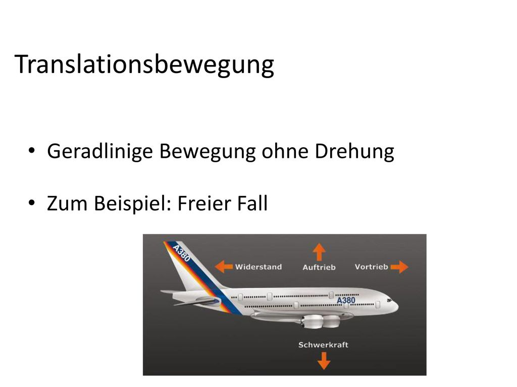 Translationsbewegung